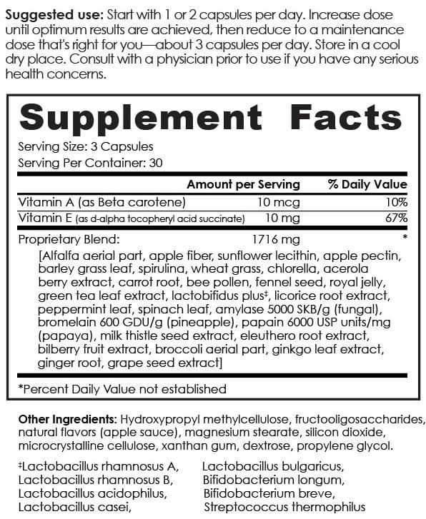 Endobiotics Ingredients